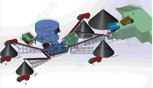 lzzg sand washing equipment production line