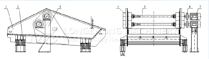 tailings dry discharge screen structure