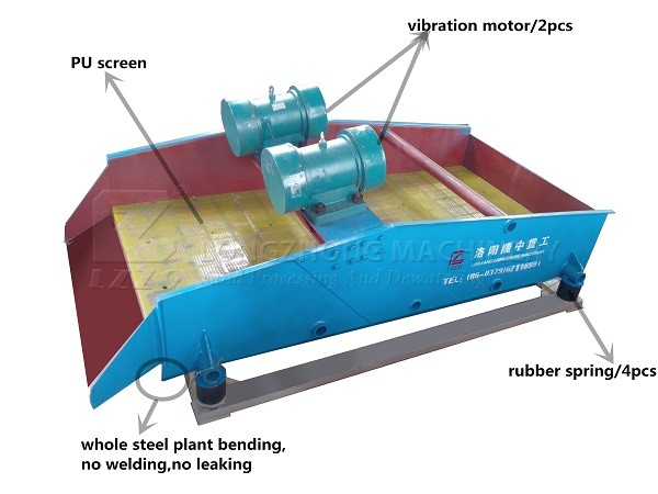 linear dewatering screen machine