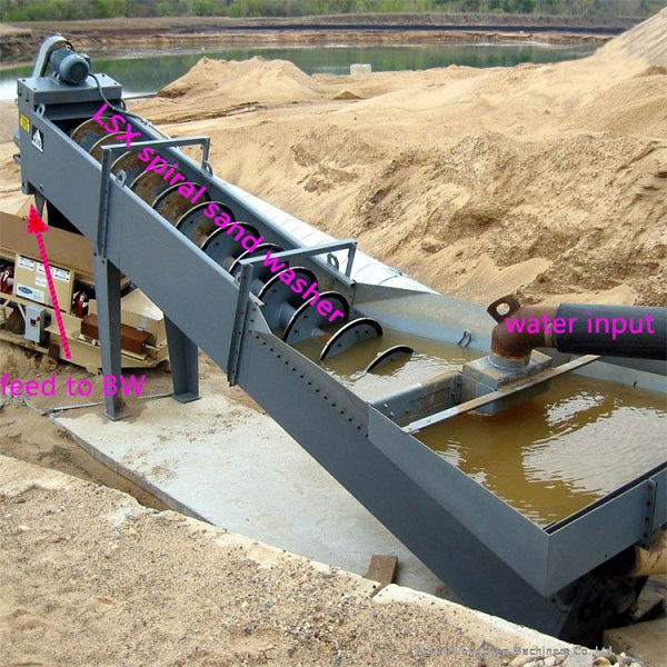 Screw sand washer for industrial sand