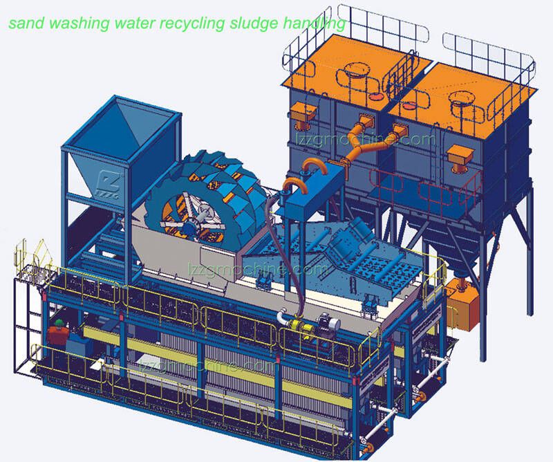 Modular sand washing and recycling plant
