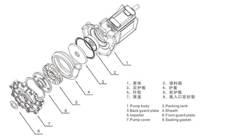 vacuum slurry pump structure