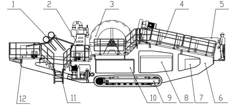 structure of Track type mobile sand washing plant